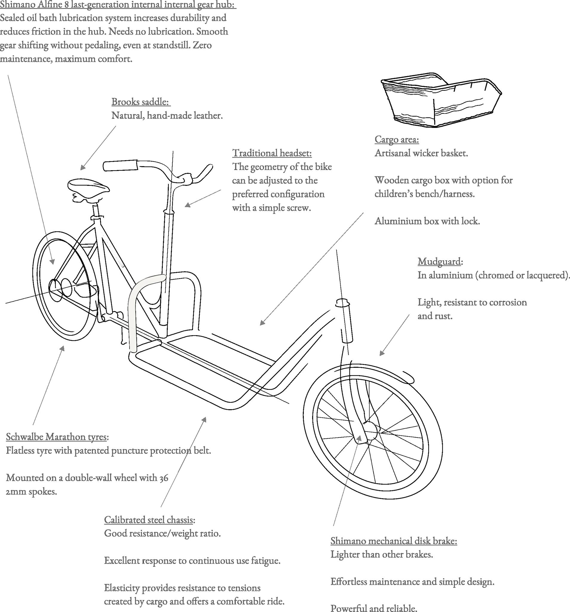 bikes-eng